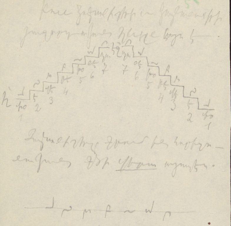 «Տարրական երաժշտութիւն» ուսումնական ձեռնարկի ինքնագրից